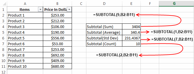 subtotal function in excel how to use