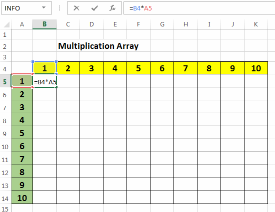 Excel Relative And Absolute References Explained