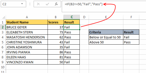 Conditional Statements In Excel Template