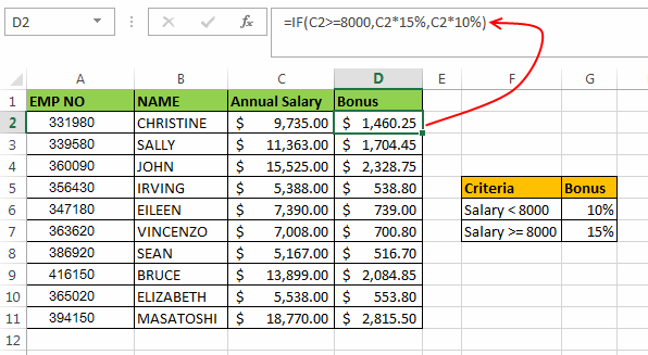 If Then Statement Excel Template