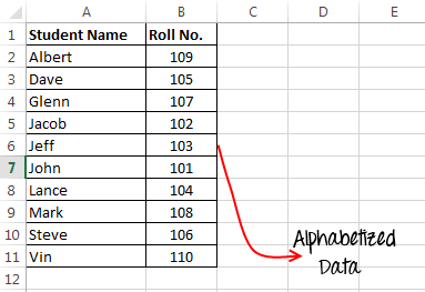 Alphabetized Data
