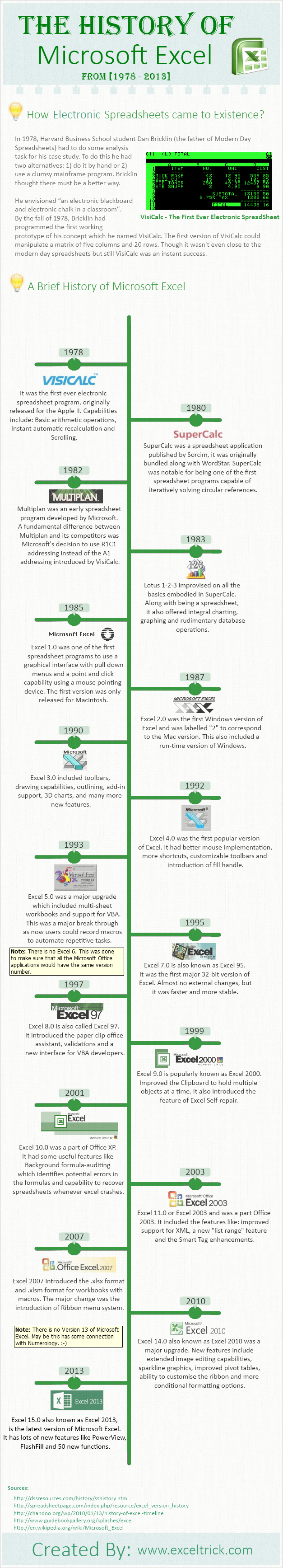 history of microsoft excel 1978 2013 infographic