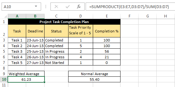 monday.com how to add avg column