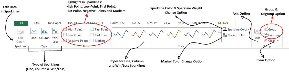 Sparklines Formatting